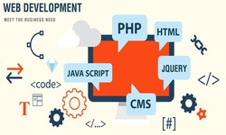 working with php html custom coding